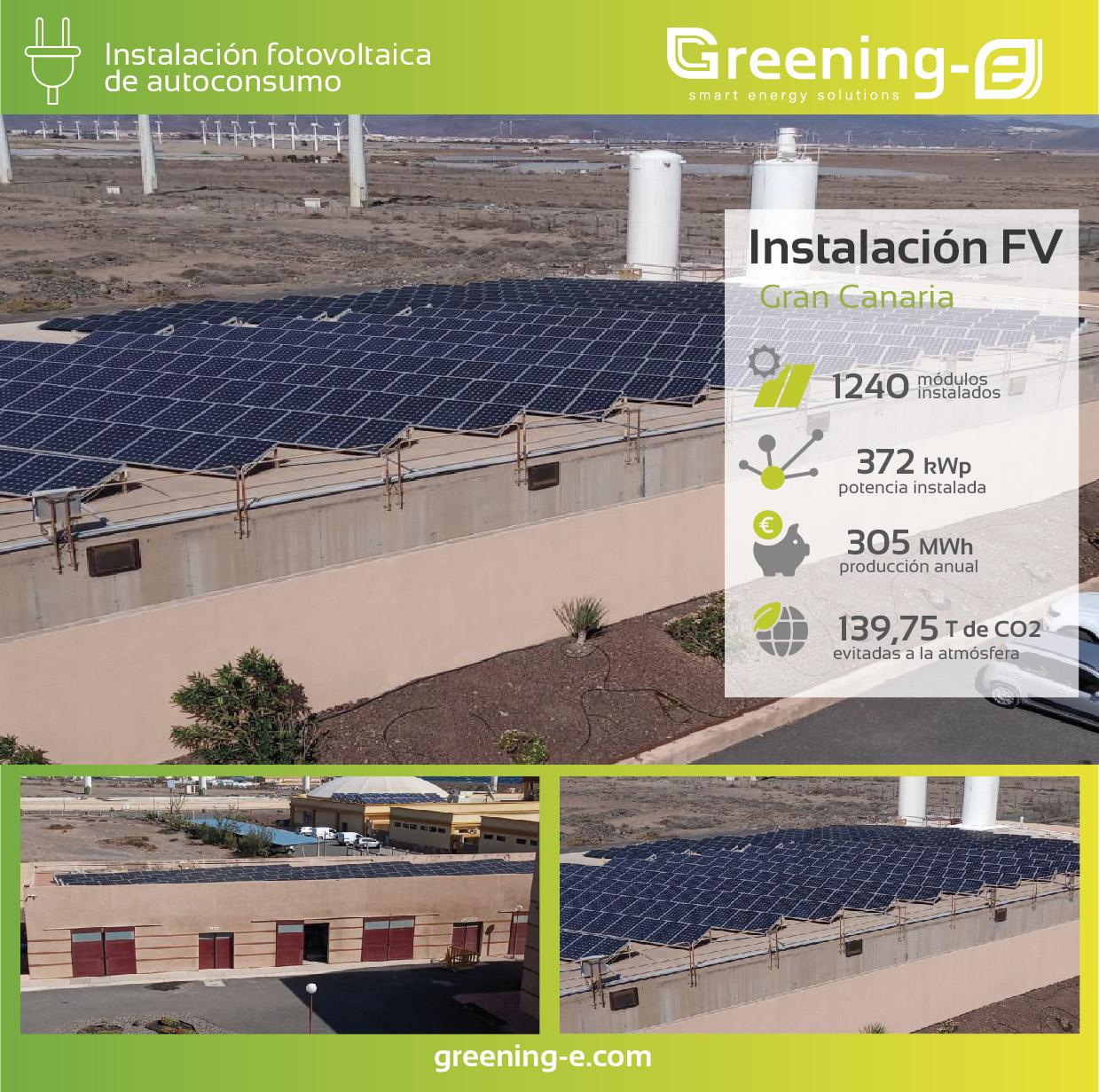 datos instalación Greening-e Gran Canaria