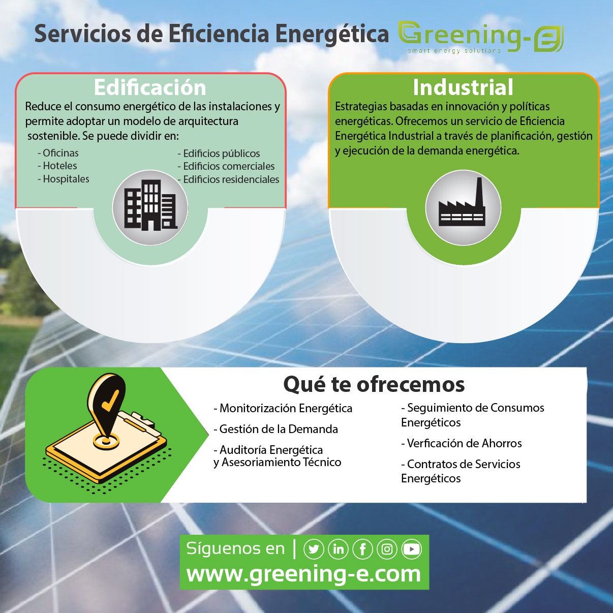 actuaciones servicio de Eficiencia Energética Greening-e