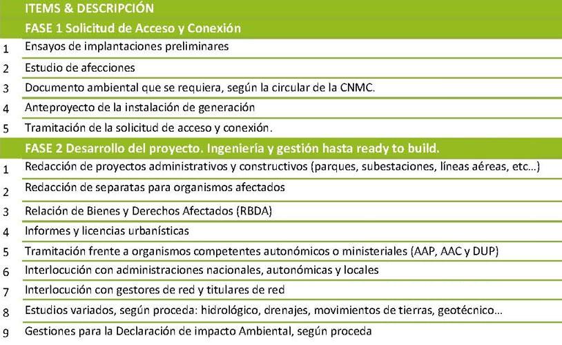 Tabla descriptiva sobre las fases del proyecto de instalación