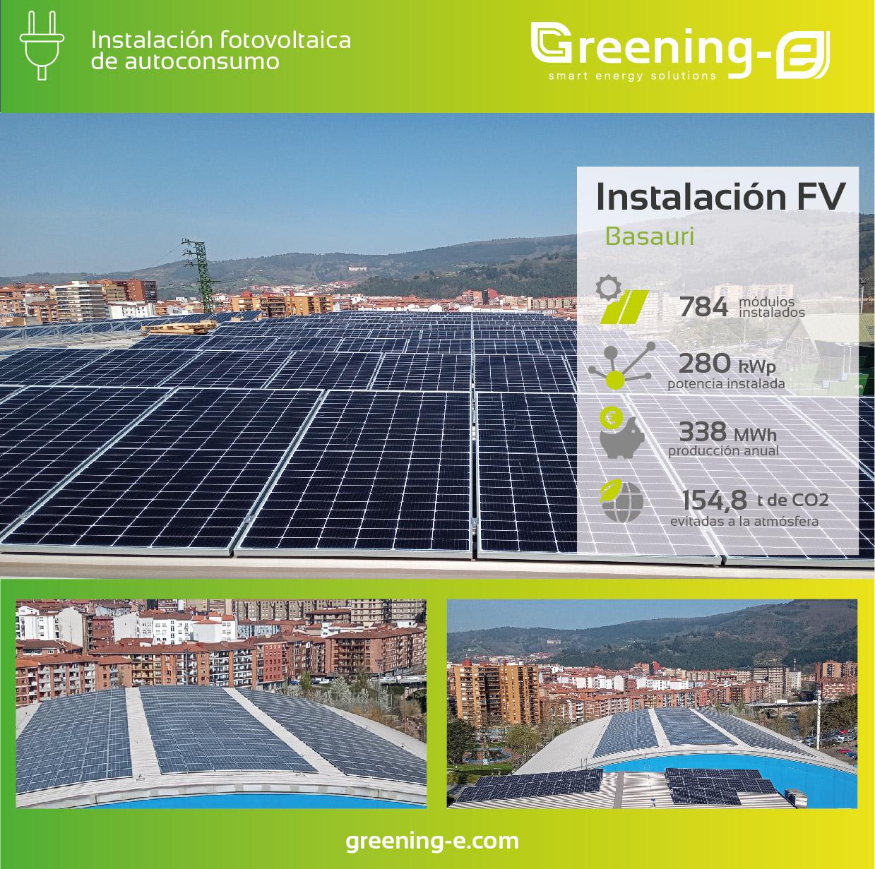cifras de la instalación fotovoltaica realizada por Greening-e en Basauri
