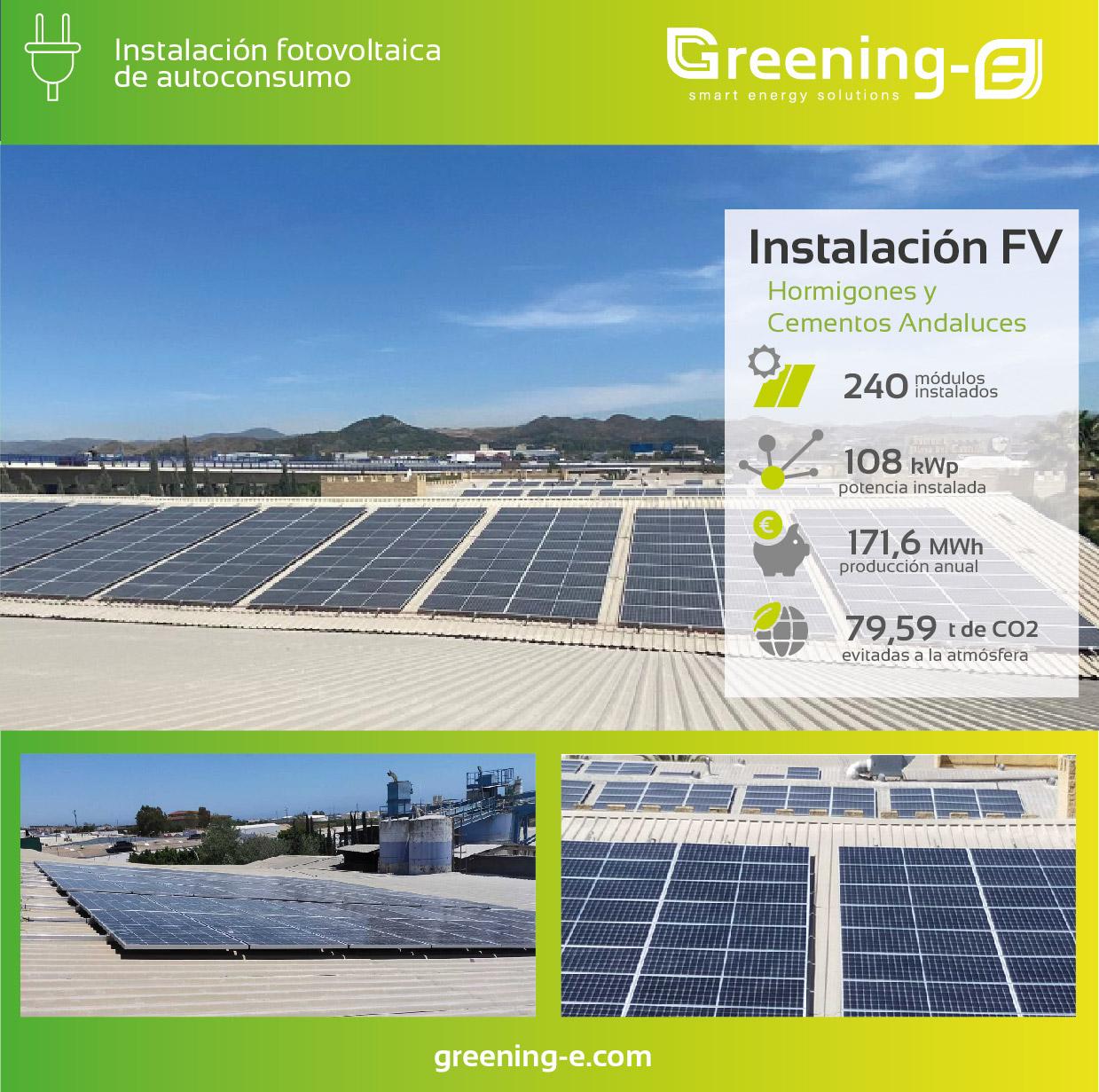 Datos y cifras de la instalación realizada por Greening-e para Hormigones y Cementos Andaluces
