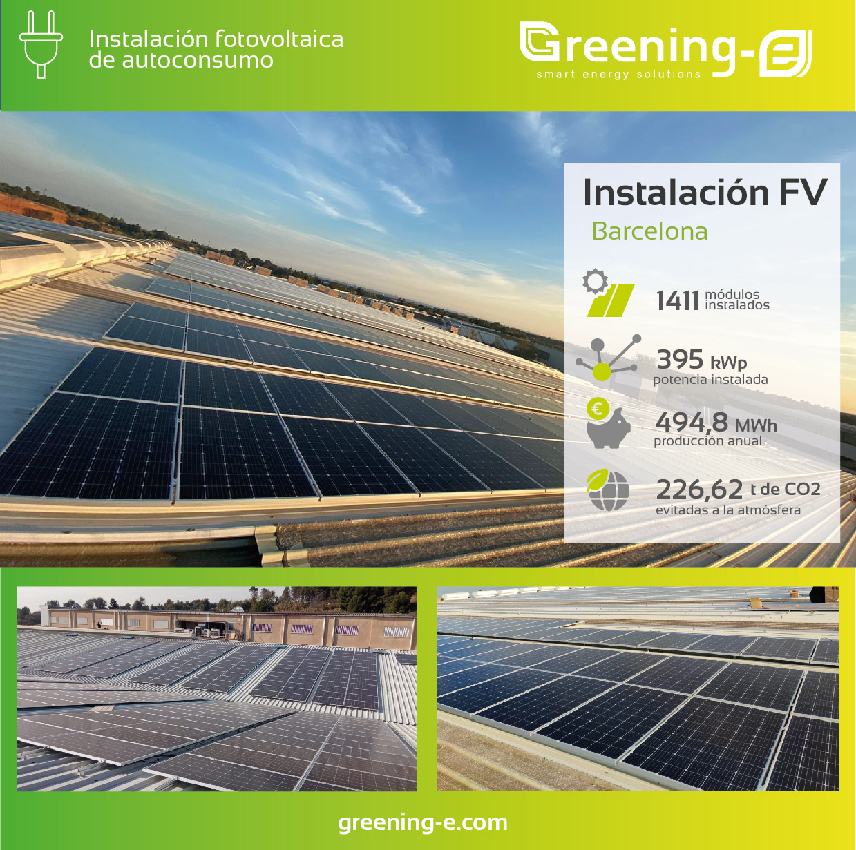 cifras y datos de sostenibilidad de lanstalación fotovoltaica de 395 kWp en Barcelona